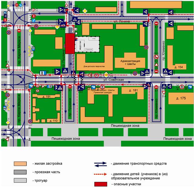 Схемы знаки дорожного движения в детских садах